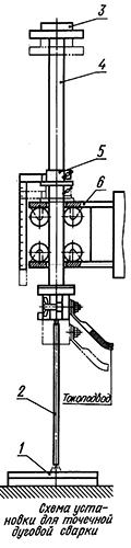Схема установки для точечной дуговой сварки - Диском - Сварка