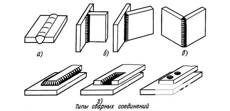 Типы применяемых соединений в дуговой сварке покрытым электродом - Диском - Сварка