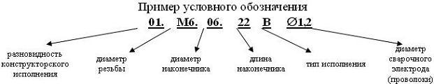 Пример условного обозначения токоподводящего наконечника ДУКМ - Диском - Сварка